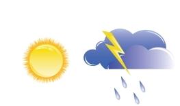 Прогноз погоды Английский
