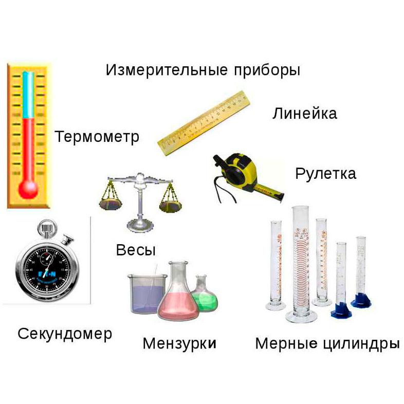 Измерение Опыт Наблюдение Окружающий мир 4 класс Школьная работа