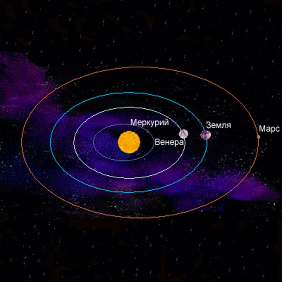 Планета Земля доклад 3 класс Окружающий мир